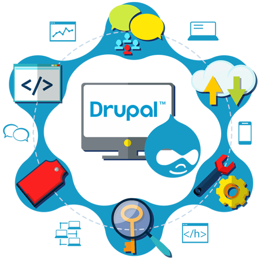 Best Drupal Development Company in Ahmedabad